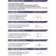 MyTest Autotest Infection Urinaire x 3